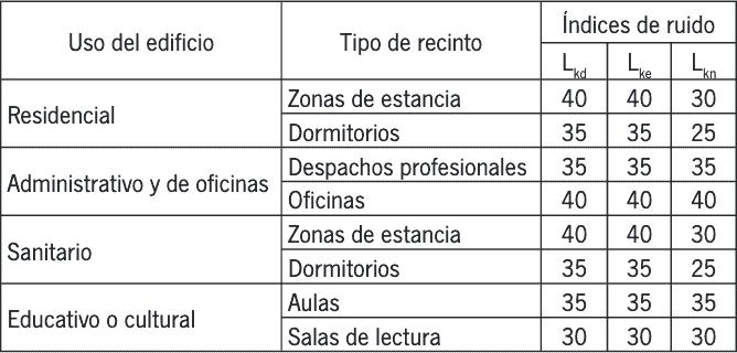 Decreto 6/2012 de 17 de Enero